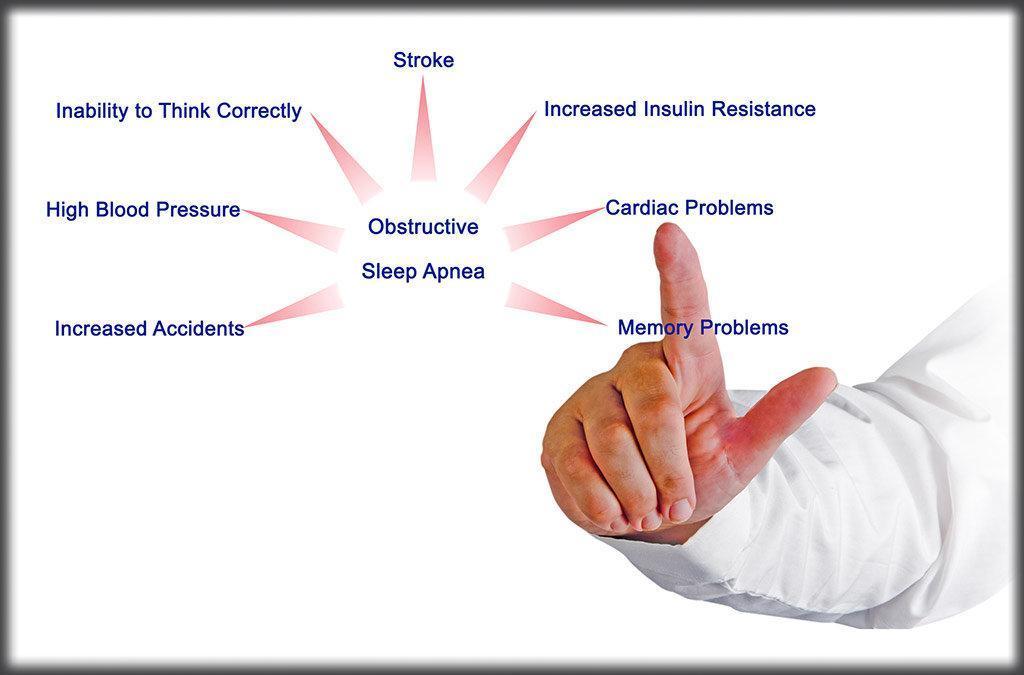 )bstructive Sleep Apnea Problems - Photo